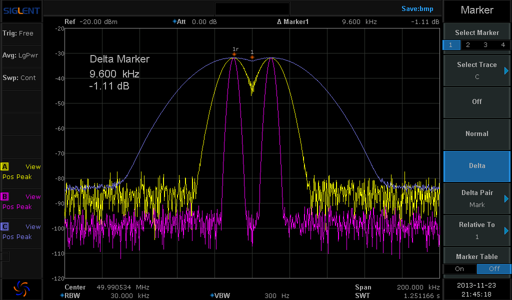 Spectrum Analyzer Basics: Bandwidth | Siglent